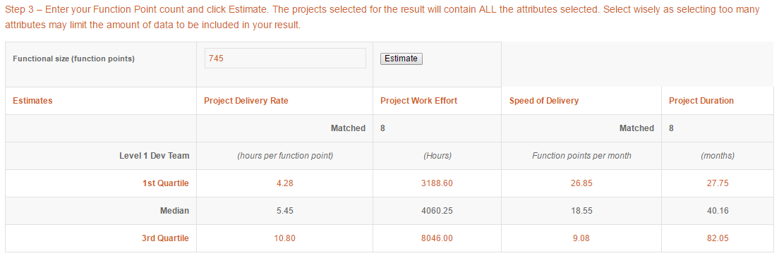 Productivity Data Query tool - project estimate